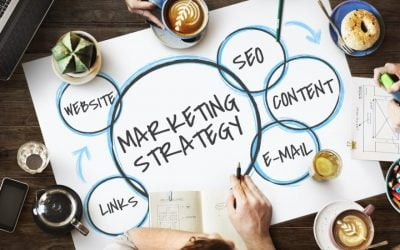 Digital marketing strategy for an online business